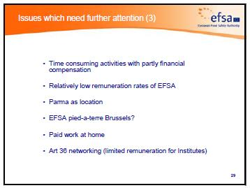 EFSA further issues
