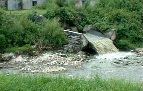 water pollution america